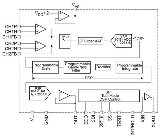 发动机冷却系统结构方框图