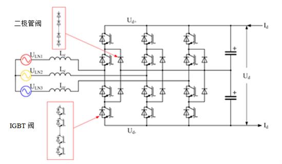 探索高压输电 - 第2部分,电压源换流器