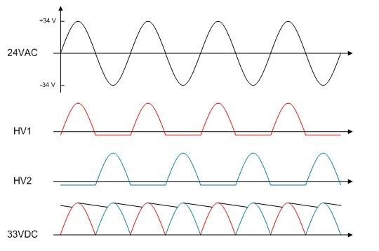 如何使用固态继电器驱动恒温器