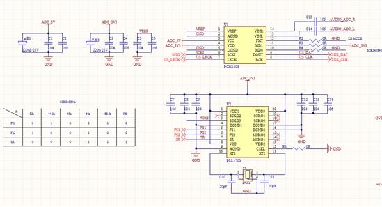 这就是我的这部分电路,在我将C13,C14连接到GND的时候的录下来的声音还是一样,我1707输给1808的是384fs的时钟,fs=48k,1808也是设置成MASTER,384fs,用示波器看了LRCLK,BCLK,都是对的,也是同步的,但是就是在DOUT上看可以看到数据在乱变,正常的话要变也应该是低位在变,高位应该不会变。我已经换过了PCM1808芯片,应该不是新片坏了的问题。