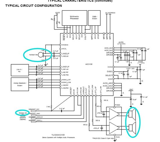 海信aic2863-5电路图