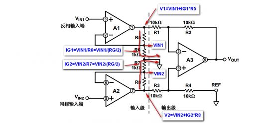 技术论坛 模拟与混合信号 放大器 请教ti工程师关于ina333单电源应用