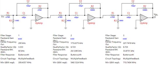 您好,因为需要用到一个带通滤波器,要求中心频率200kHz,增益40dB,就是20mV信号能放大到2V,40kHz信号衰减-40dB,1V衰减到10mV左右,然后我用filterpro设计了一个6阶巴特沃斯带通滤波器,电路如下  filterpro显示200kHz有52dB增益,40kHz有-29dB  然后我用multisim14仿真了下,仿真结果与filterpro显示的一致,然后我就用el2244搭了下电路实际测量了下,el2244的GBW有50MHz放大200kHz信号100倍应该没问题吧,但是实