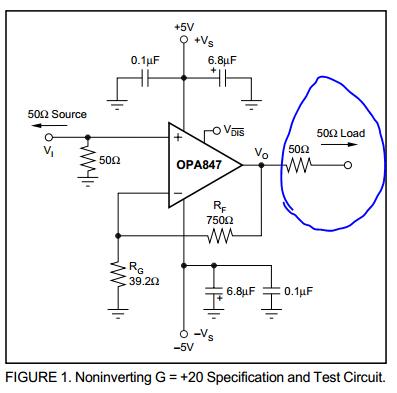 求解:为什么运放输出端一般会串一个50欧姆电阻