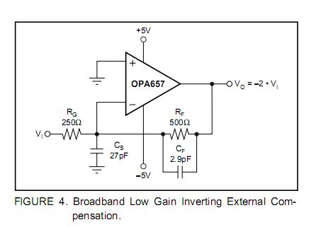 opa657跨阻放大器噪声