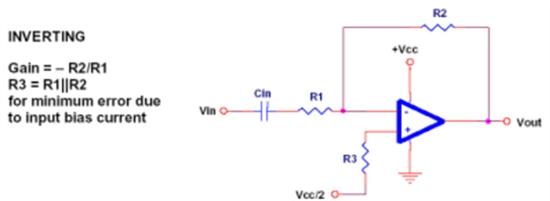 """放大电路能够将一个微弱的交流小信号(叠加在直流工作点上),通过一个装置(核心为三极管、场效应管),得到一个波形相似(不失真),但幅值却大很多的交流大信号的输出。实际的放大电路通常是由信号源、晶体三极管构成的放大器及负载组成。但放大过程中也会遇到一些问题。</p> <p></p> <p></p> <p><a href=""""/cfs-file."""