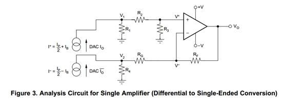 您好,是在opa696的应用手册里有 Wideband Complementary Current Output DAC to Single-Ended Interface: Improved Matching for the Gain and Compliance Voltage Swing第三页的图里有 我的另一个问题是这个文档的仿真结果是用tian90软件分析的吗?在TIAN9里面没有找到dB欧姆(在第7页的图的纵坐标)。还有此文中分别给了同向增益和反向增益公式。我想用opa695做增益为1的差动转