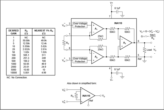 技术论坛 模拟与混合信号 放大器 ina118和ina128有什么区别  在ti