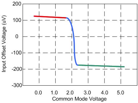 电路 电路图 电子 原理图 444_332