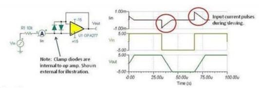 【原创】+差动输入钳位对运算放大器电路的影响