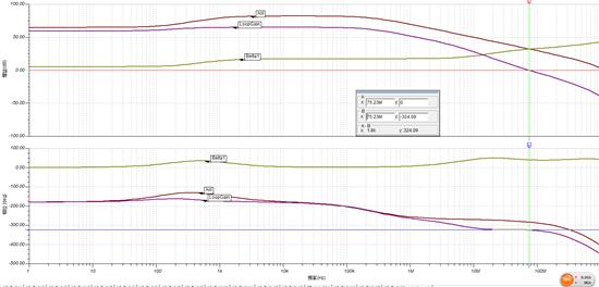 opa847互阻应用自激振荡 - 放大器 - 德州仪器在线