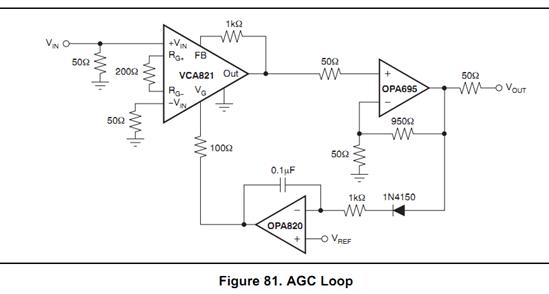 VCA821_AGC模块电路中OPA820输出不能调零,按照手册上的电路做了两块板子,其他功能正常,但是就是OPA820同相输入端接地时OPA820输出还有大概是0.5V的直流电导致AGC最后输出波形一直无法减小(正负5V供电,频率大概10M-100M)。换成其他低噪声IC可以工作,但是就是速度太慢,调整速度跟不上。电路图如附件所示,麻烦老师们指导一下,谢谢