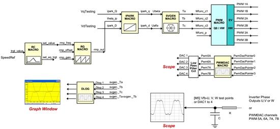电机控制 matlab     您好,我现在在学习基于模型设计的永磁同步电机