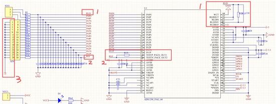 数据转换器 ads1299引脚布局  问题1:如上图中方框1,右腿电路这样接法