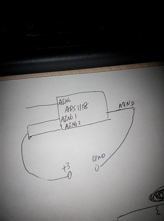 ads1118三路电压测量,出现很大的问题,求帮忙解决!