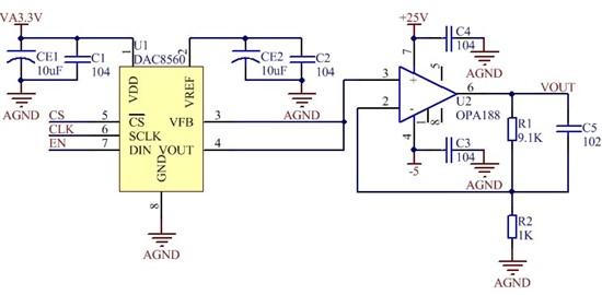 dac8560简单应用电路如
