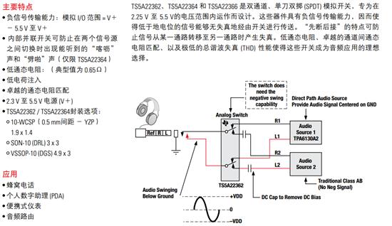 视频信号模拟开关ts5a22362