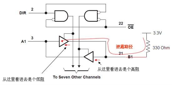 您好,感谢您抽出时间回答我的问题。 1、那个B路的上拉电阻,是因为外部使用的风速传感器,需要上拉,信号才会正确,,您说的反相器指的是 SN74LVCC3245这颗芯片吗。 2、经过我进一步的测试发现,只要模拟开关关闭(输入接低电平,即模拟开关闭合),整机功耗为12V 下60mA左右,正常范围,如果IO控制端口接高电平,使模拟开关切换到NO侧,则整机功耗为12V下140mA,并且随时间推移,会缓慢降低到70mA左右达到稳定。。。这是个什么原理啊。郁闷。。调不好板子。。